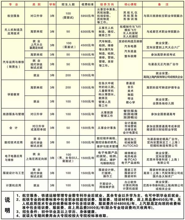 重庆到四川渠县地图